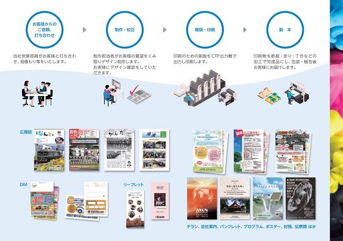 アヤト印刷リクルート表3